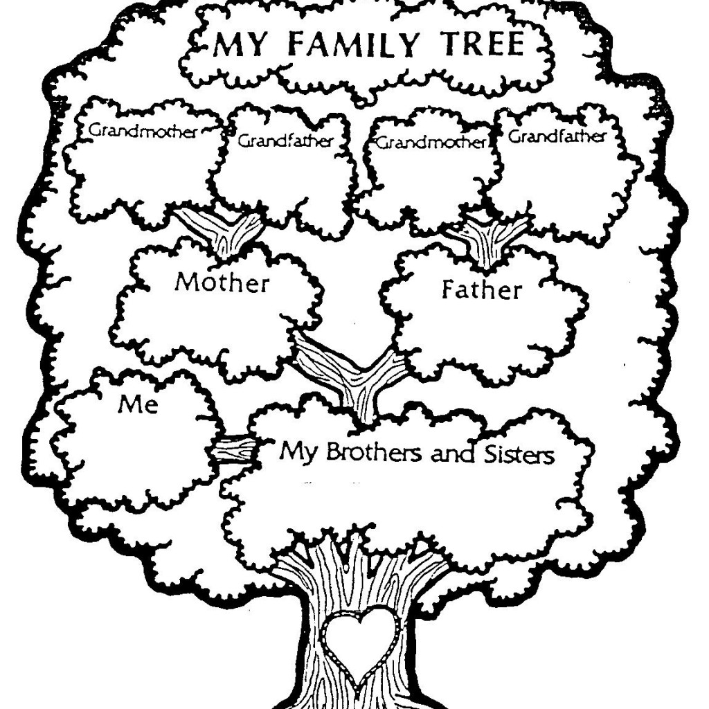 Pretty Dog Family Tree Template Photos 3 Gen Family Tree Template