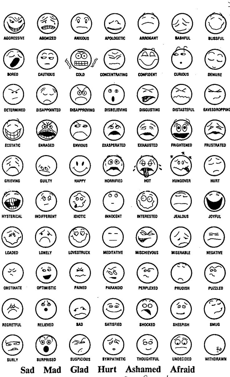 Impeccable image within printable emotion faces