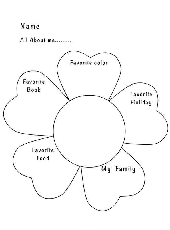 This is an image of Versatile All About Me Page Printable